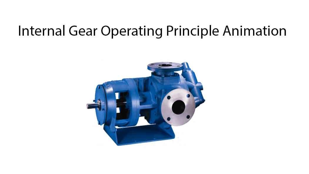 Internal Gear Operating Principle Animation